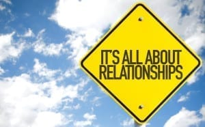 Its All About Relationships sign with sky background
